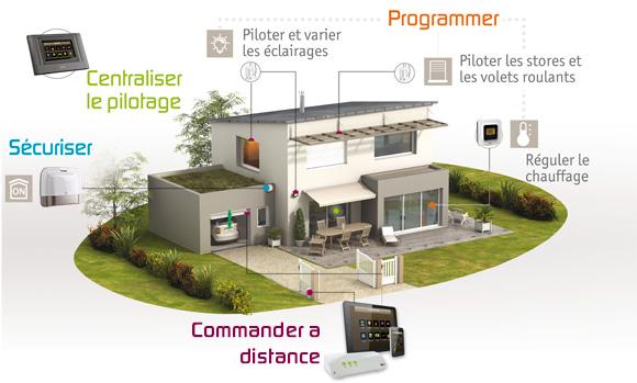 maison_domotique_deltadore1